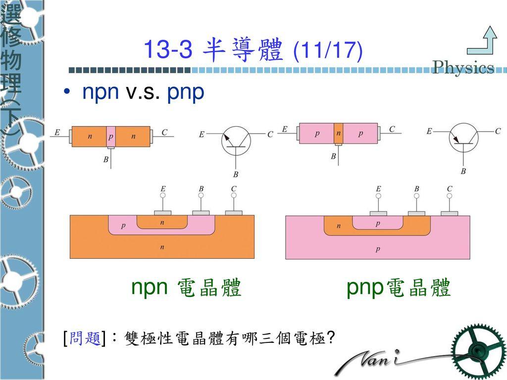 第十三章 現代科技簡介 13-1 物理與醫療 13-2 超導體 13-3 半導體 13-4 人造光源 13-5 奈米科技. - ppt download